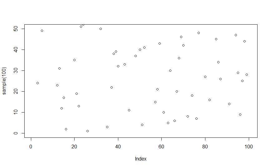 R plot with ylim