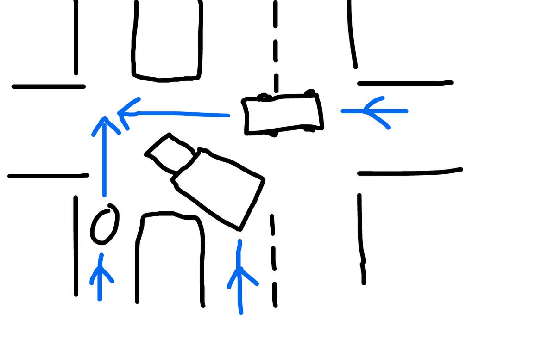 A fantastic diagram of the crash.