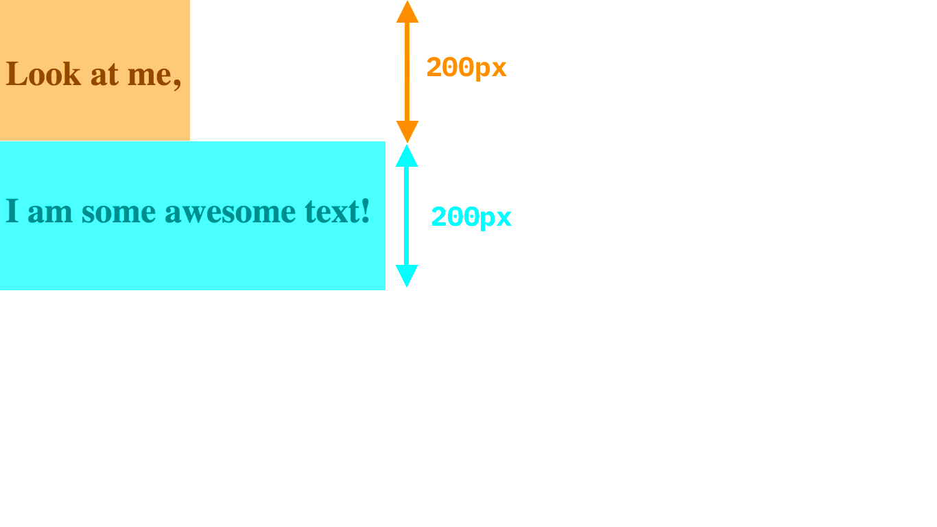 Each line has a line-height of 200px, but the text itself is not that high