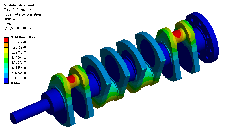ANSYS Mechanical engine block model