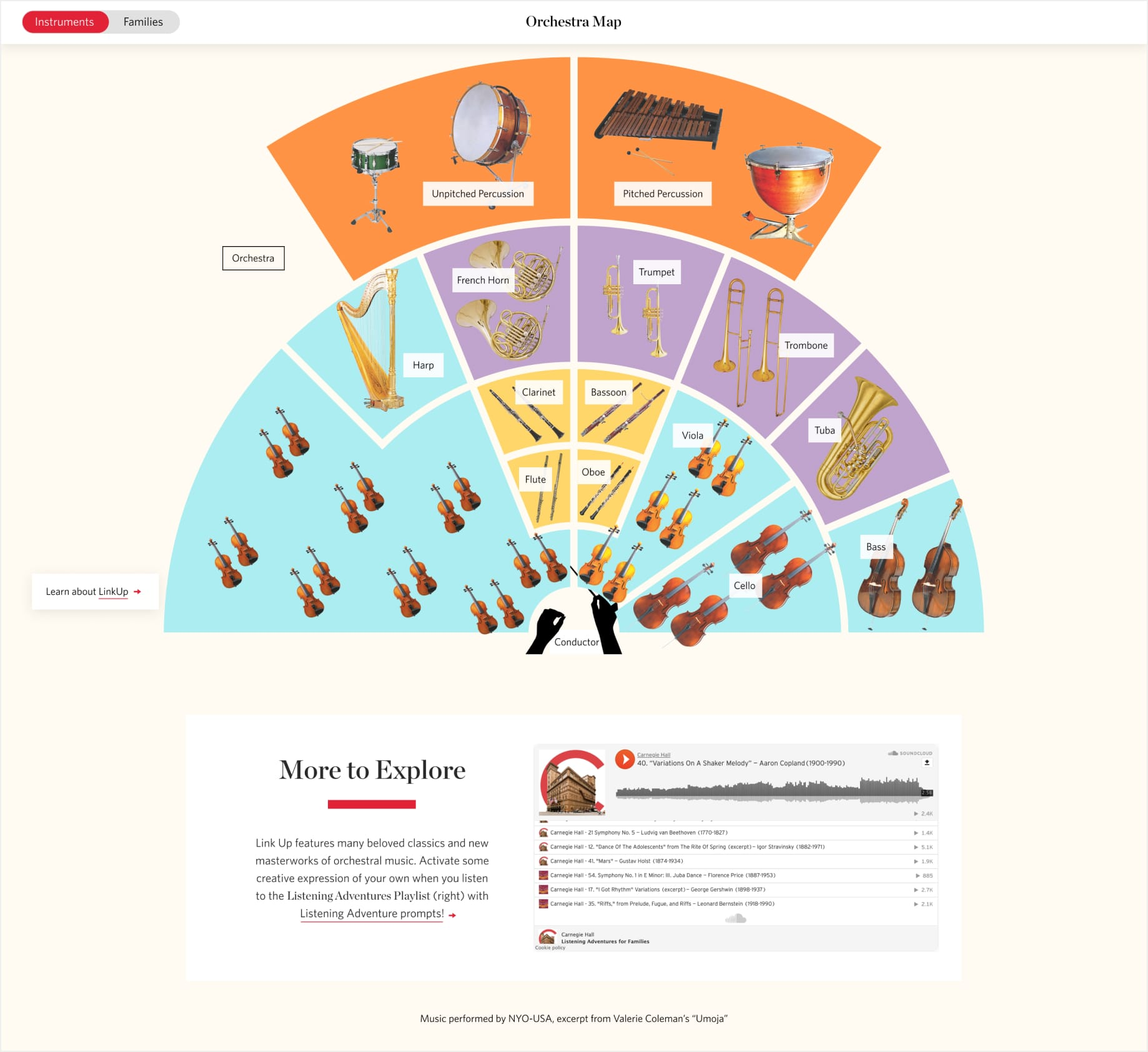Orchestra Map Homepage