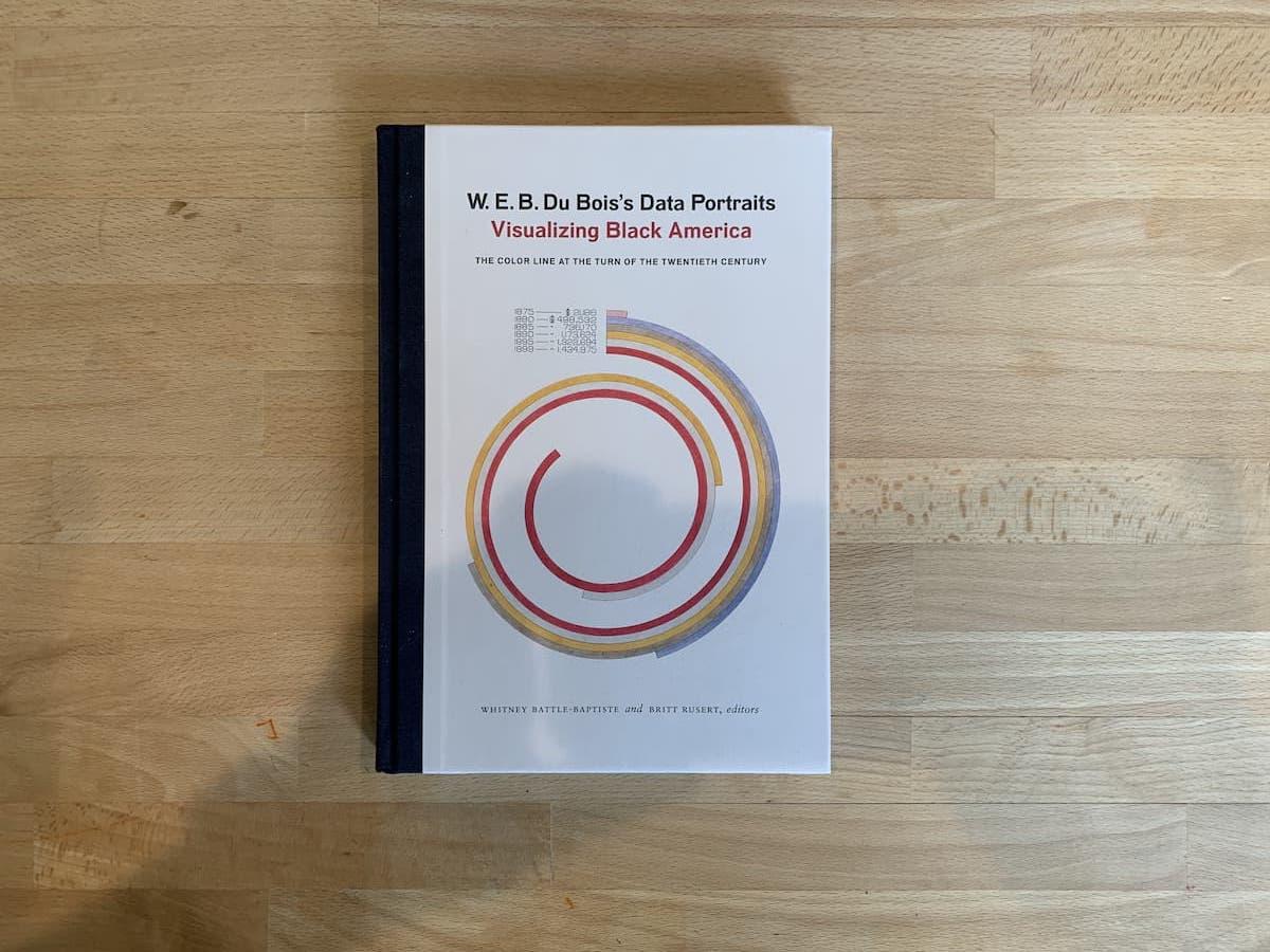 W.E.B. Du Bois's Data Portraits