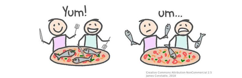 Eat-with pizza-with ambiguity
