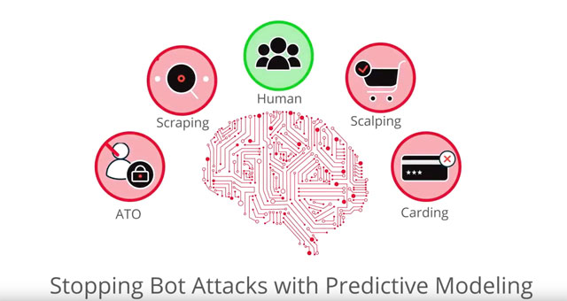 How We Stop Bot Attacks with Predictive Security Intelligence