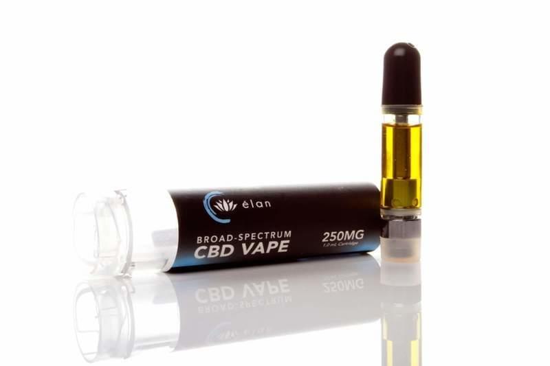 Cannabis CBD vape cartridge