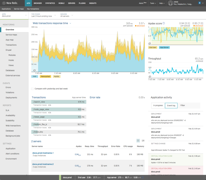 Application Performance Monitoring with NewRelic