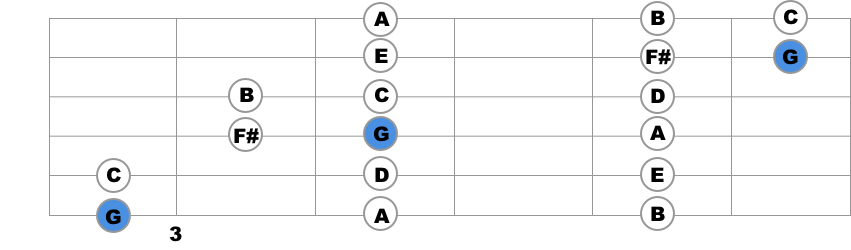g major second position guitar