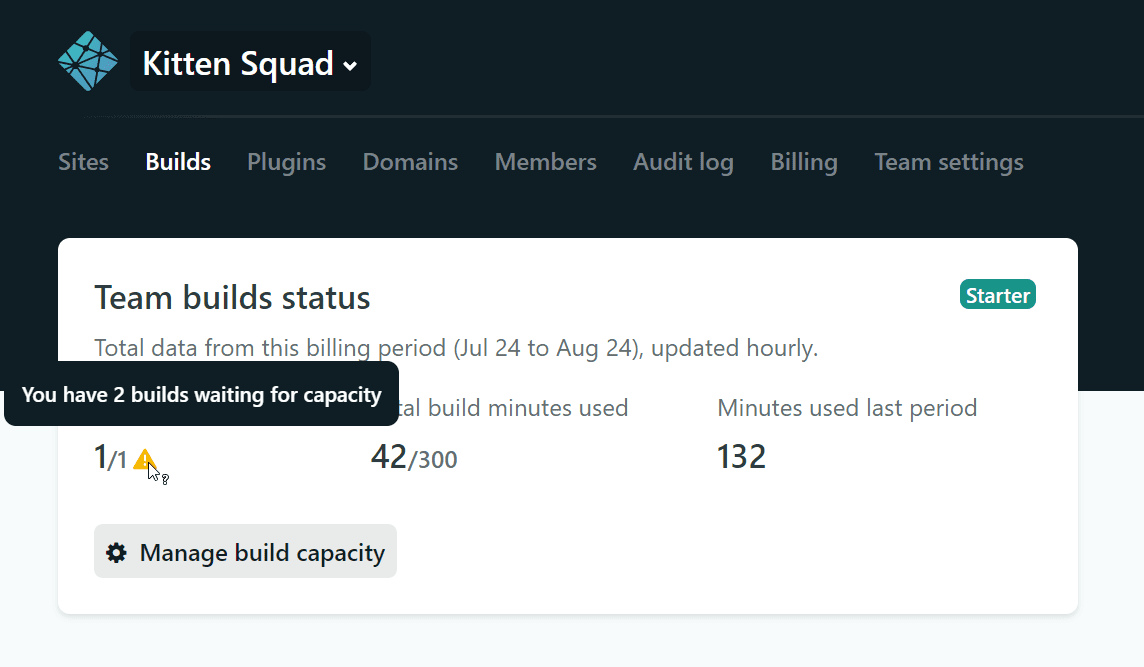 The card at the top of the Builds page includes: the number of concurrent builds running, available, and waiting; the number of build minutes used and available in the current billing period; and the number of minutes used in the last billing period.
