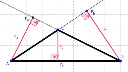 Tupoúhlý trojúhelník s vyznačenými výškami