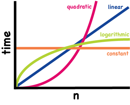 time-complexity-image