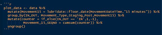Even Simpler SQL