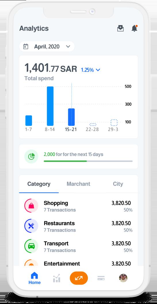 Tweeq app analytics screen