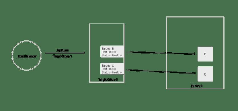 task-removed