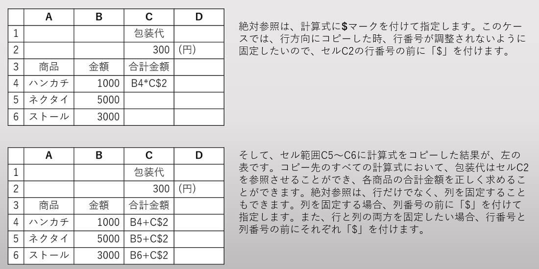 表計算ソフト5