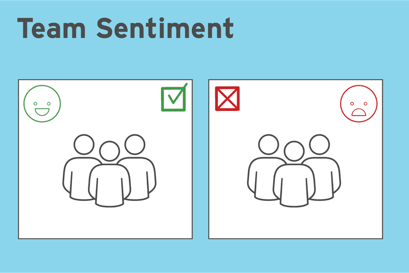 Team Sentiment