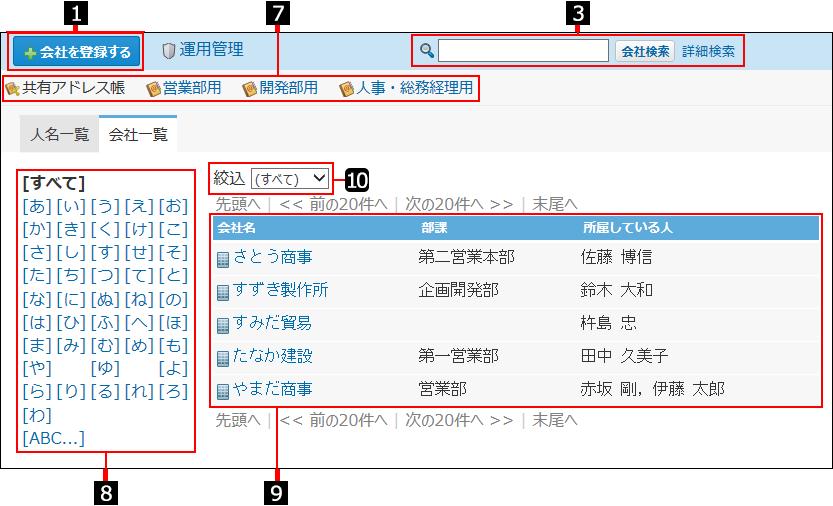 会社データの一覧画面を説明する番号付き画像