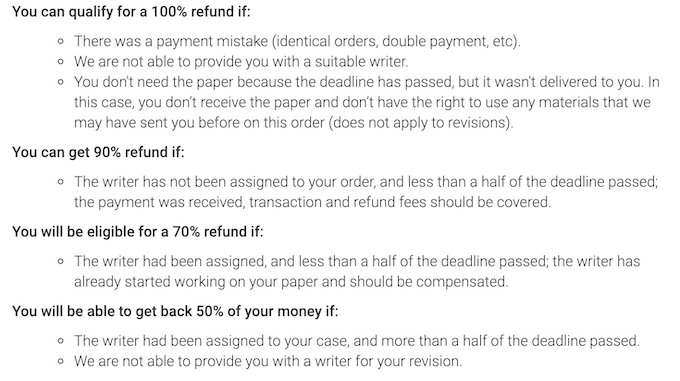 moneyback guarantee details