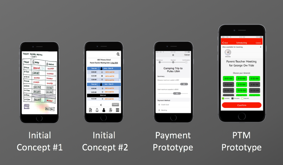 Initial prototypes of the app developed in 2016