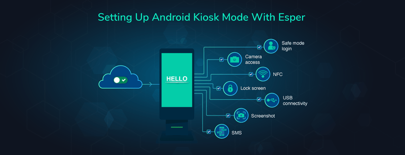 How to Lock Android Devices to Kiosk Mode with Esper's Provisioning Templates