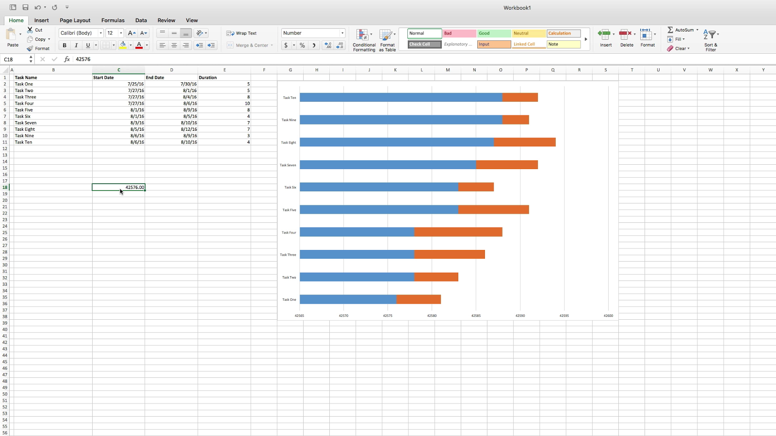 Task chart pertamini how to make a gantt chart in 5 minutes or less teamgantt task chart how to create a gantt chart in excel geenschuldenfo Choice Image