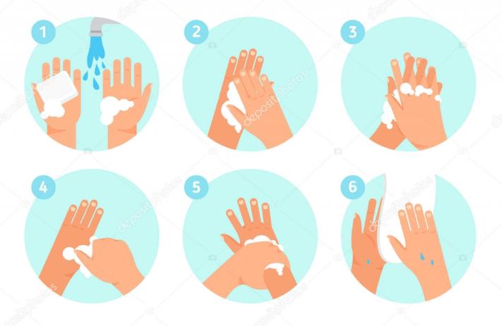 Mencuci tangan dengan sabun