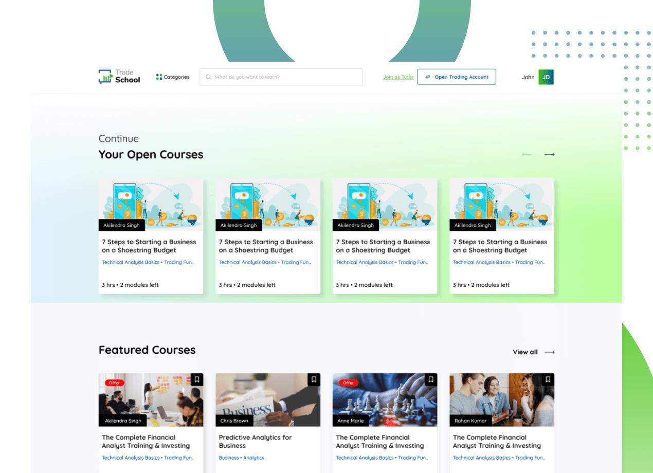 Stock trading video sharing app development