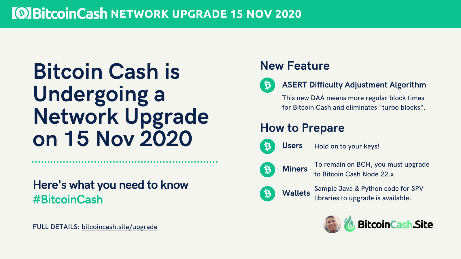 Here's what you need to be prepared for the Bitcoin Cash Network Upgrade on 15 Nov 2020