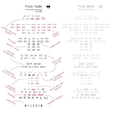 แนะนำ font สำหรับเขียน code: Fira Code