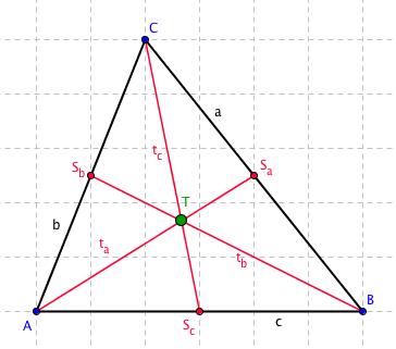 Těžnice trojúhelníku