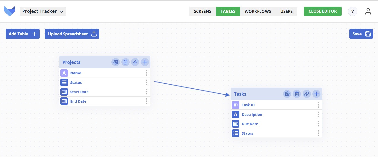 Table Builder showing Projects and Tasks