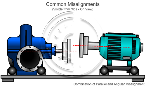 Motor Shaft Alignment Methods Rotating Equipment Alignment Training What S The Difference