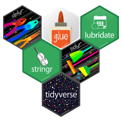 Getting to Grips with the Tidyverse