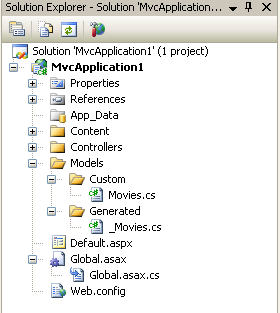 Model classes in the MVC project