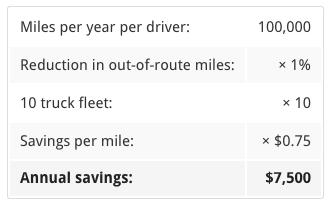 Fleet savings per mile