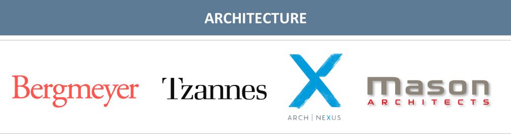 Email Signatures Architecture