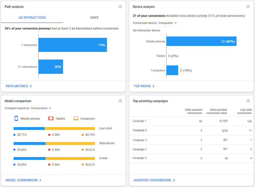 Google Ads Management - Side-by-Side Attribution Report
