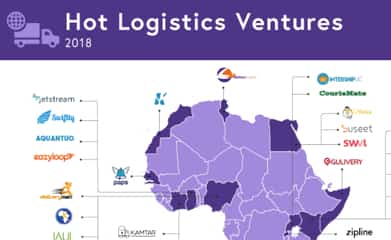 Innovation Maps, Hot Logistics Ventures