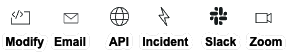 Response rule action icons
