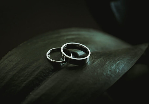 minimal jewelry directory