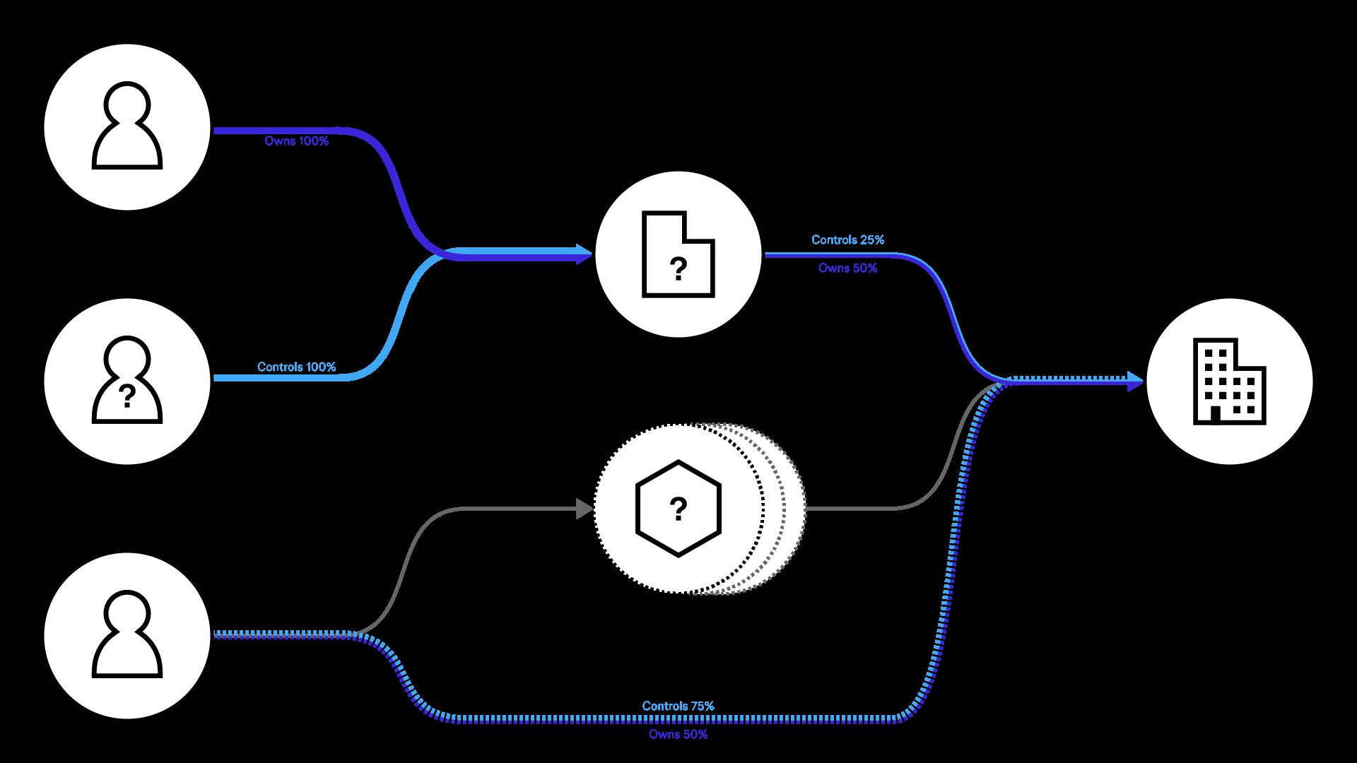 Example of a BOVS diagram
