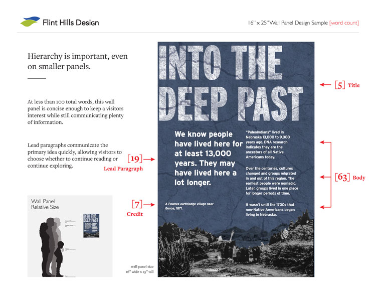museum design guides - word count archeology