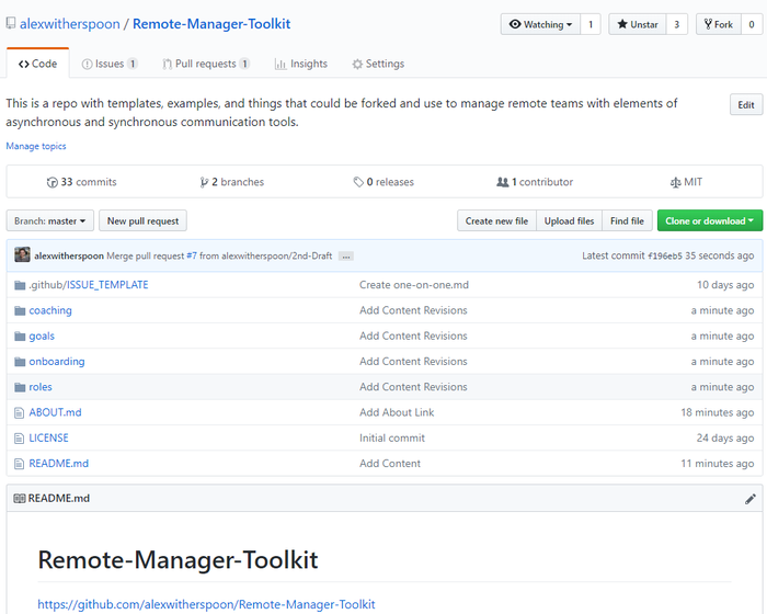 Remote Manager Toolkit in GitHub UI