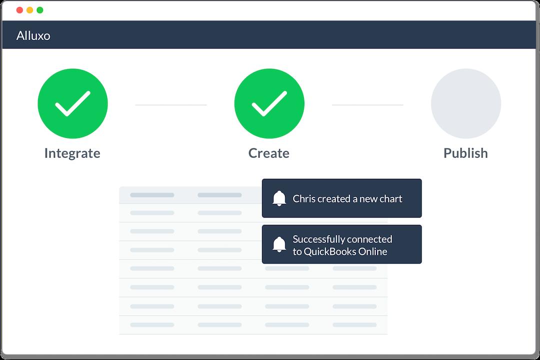 Alluxo web app dashboard showing new chart created