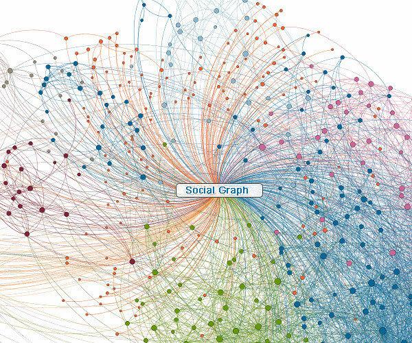 Sample image of a social graph