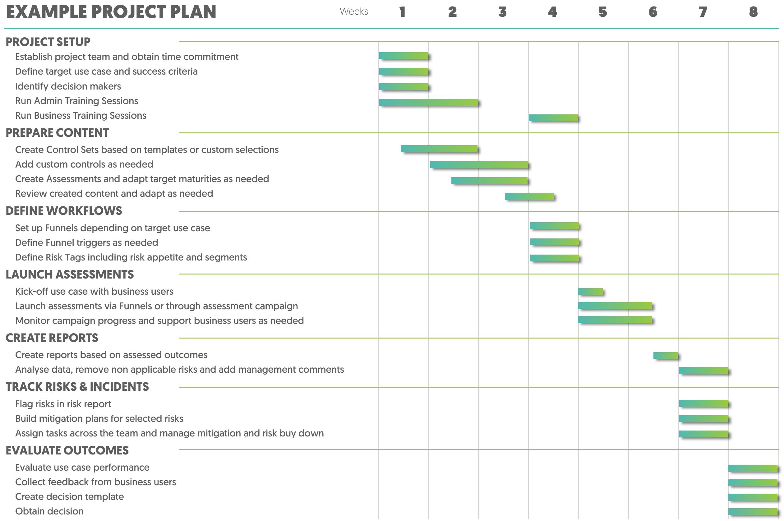 PoC Project Plan