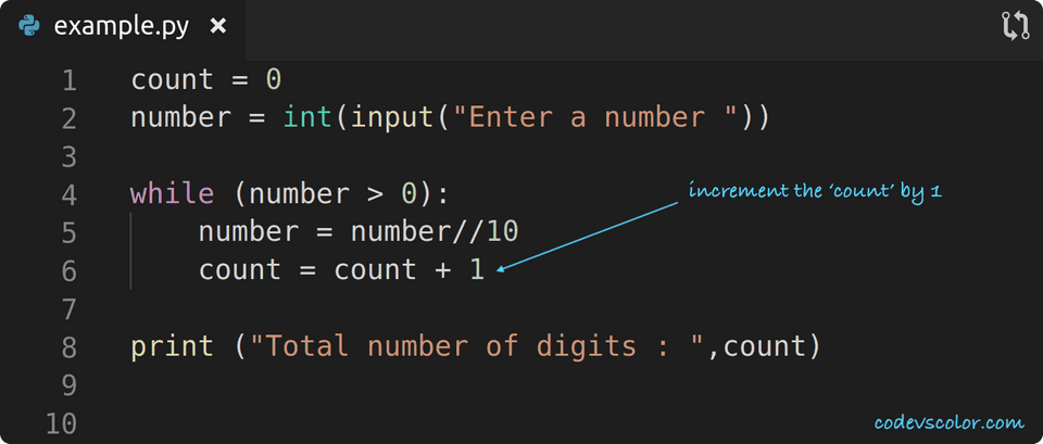 python count digits in number