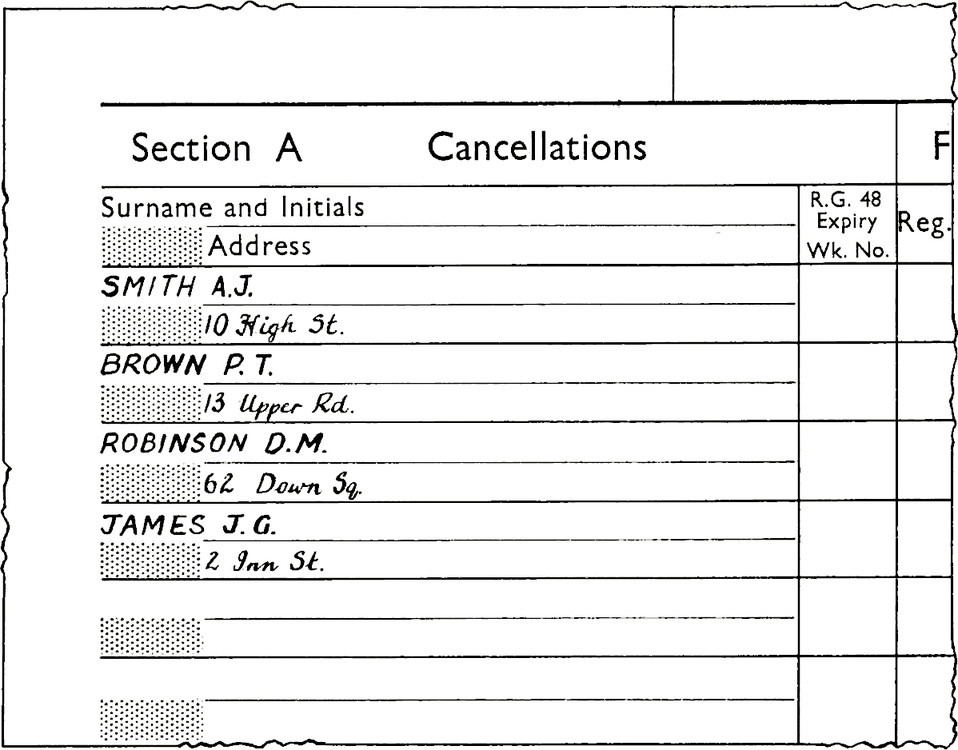 Table with title Section A Cancellations. Column 1 subtitle Surname and Initials. Column 2 subtitle Address. Column 3 subtitle R.G. 48 Expiry Wk. No. Row 1 reads SMITH A.J., 10 High St. Row 2 reads BROWN P.T., 13 Upper Rd. Row 3 reads ROBINSON D.M., 62 Down Sq. Row 3 reads JAMES J.G., 2 Inn St.
