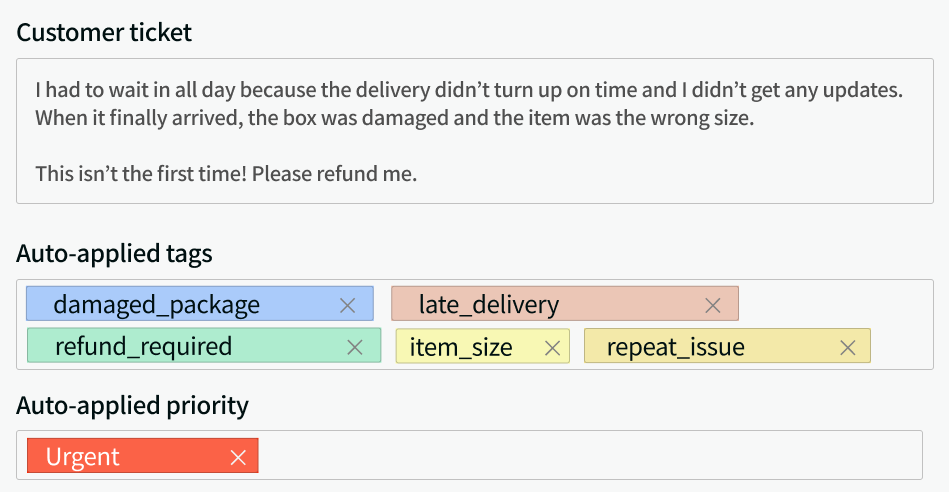 Tags autpomatically applied to a customer support ticket