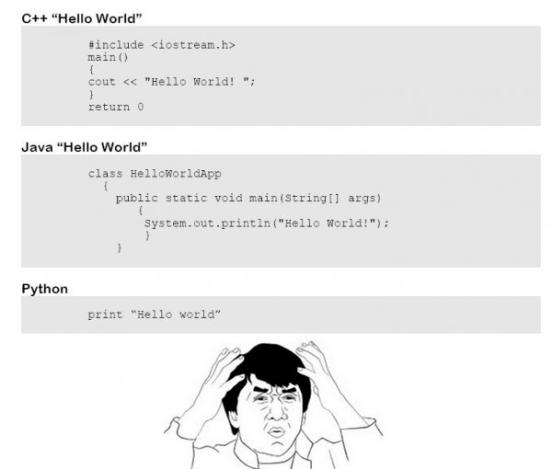 Hello World java, c++, python