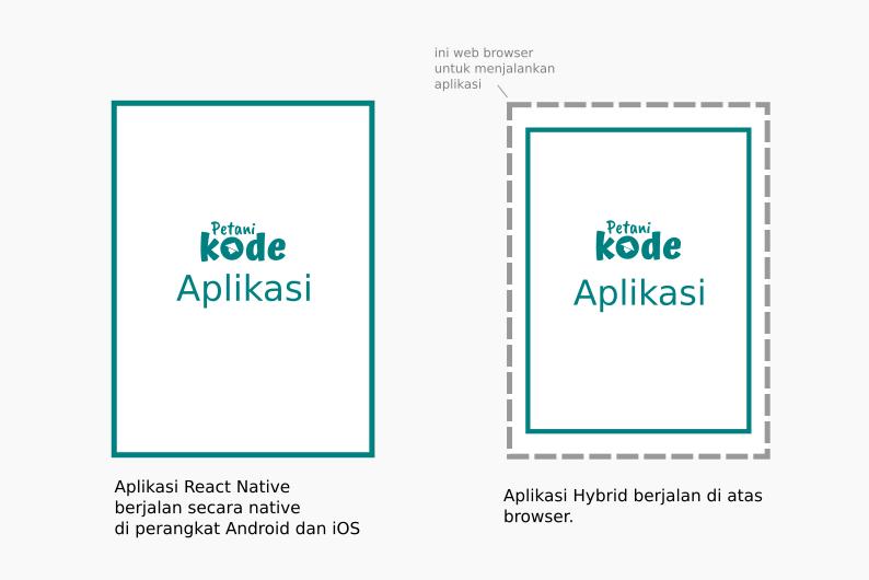 Aplikasi React Native vs Hybrid